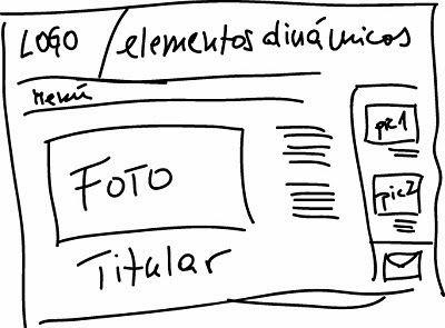 Usabilidad y Navegabilidad Web